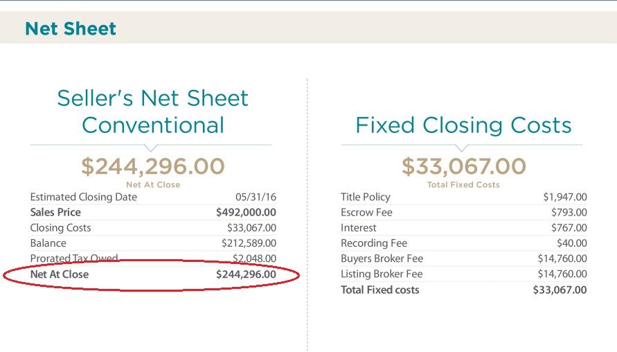 real estate net sheet excel